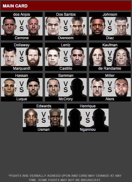 Card do UFC Fight NIght Orlando divulgado até o presente momento no site do Ultimate. ( Foto: UFC.com )